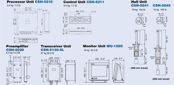 Furuno CSHFLBB Specifications