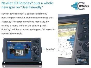 MFD12 Multifunction RotoKey