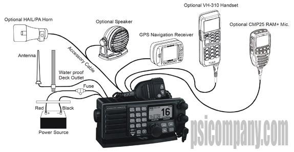 standard horizon gx5000s quantum vhf radio dsc 30 watt pa rh psicompany com standard horizon explorer wiring diagram standard horizon gx2150 wiring diagram