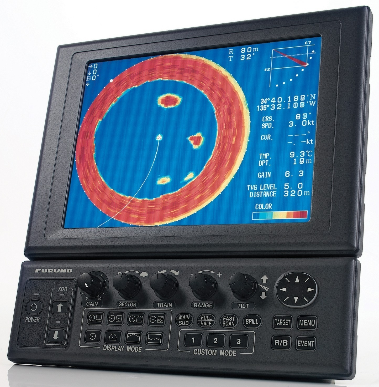 Marine SONAR, Transducers, and Current Indicators for Finding Your Catch!