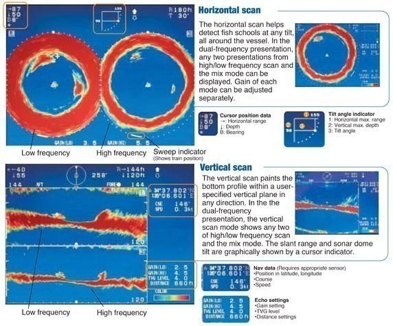 Furuno CH300 Sonar Dual Frequency Searchlight 85-215 kHz