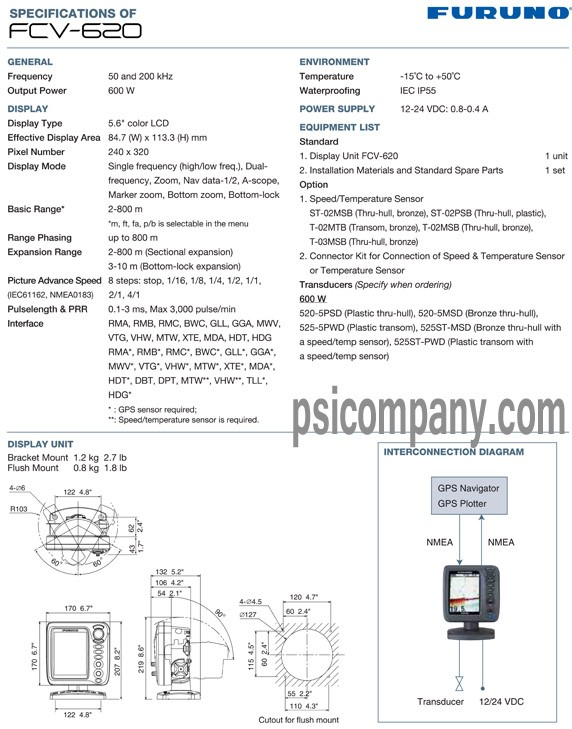 Furuno_FCV620_Fishfinder_Technical_Specifications furuno fcv620 fishfinder, transducers supplied separately furuno fcv 620 wiring diagram at crackthecode.co