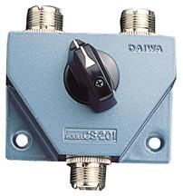 Marine Antenna and RF Switches