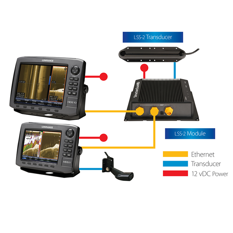 Multifunction Electrical Transducer : Lowrance structurescan hd skimmer transom mount transducer