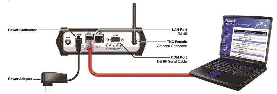 CalAmp Vanguard 3000 Configuration