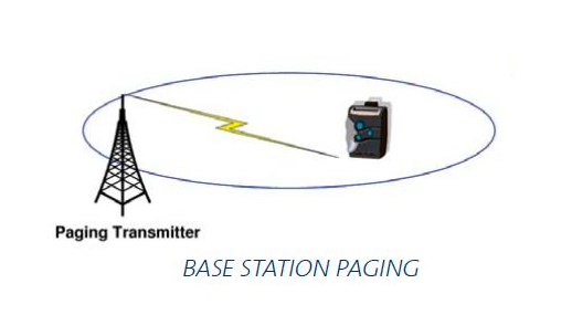 Codan Base Station Paging