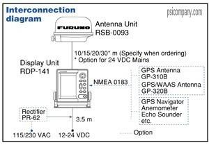 Furuno_1623_Interconnect_Diagram furuno 585 wiring diagram on furuno download wirning diagrams furuno fcv 620 wiring diagram at edmiracle.co