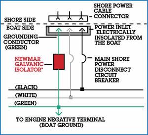 newmar gi-30 galvanic isolator, 30 amp